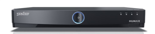 YouView
